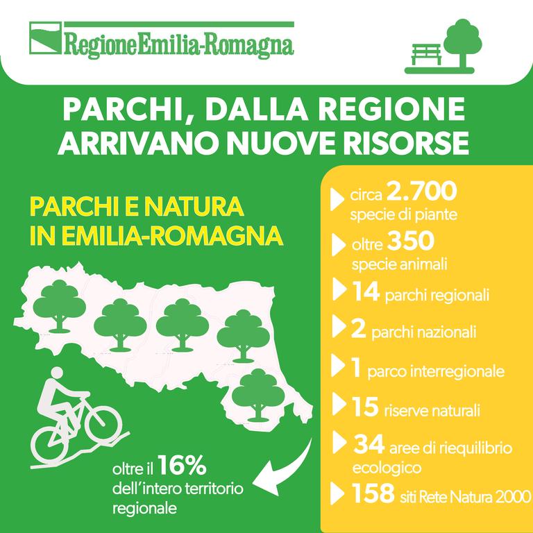 Parchi, dalla Regione arrivano nuove risorse. Parchi e natura in Emilia-Romagna